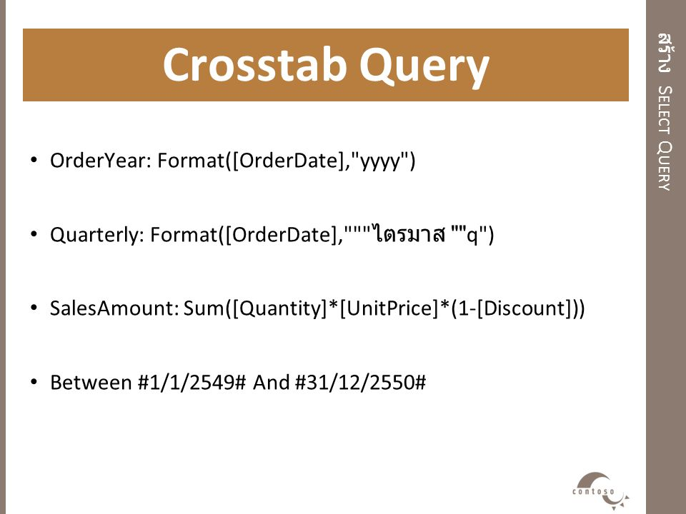 Crosstab Query OrderYear: Format([OrderDate], yyyy )